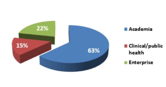 JTS 2016 Statistics Fig 2.